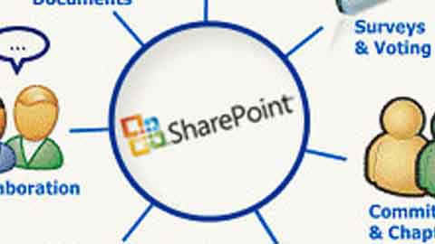 Top 10 Benefits of Using Microsoft SharePoint