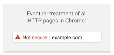 SSL security for website